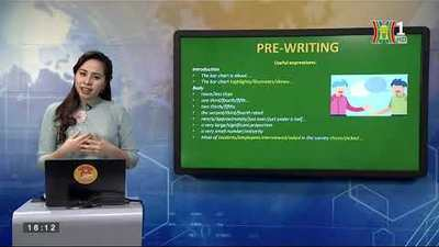 MÔN TIẾNG ANH - LỚP 12 | LIFELONG LEARNING - L6:WRITTING + PROJECT | 16H00 NGÀY 08.05.2020 | HANOITV